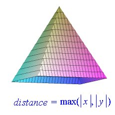 article_fd_distance_max